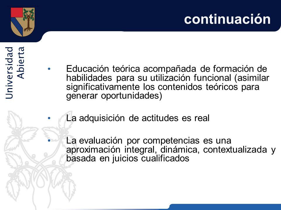 Universidad Abierta continuación Educación teórica acompañada de formación de habilidades para su utilización funcional (asimilar significativamente l