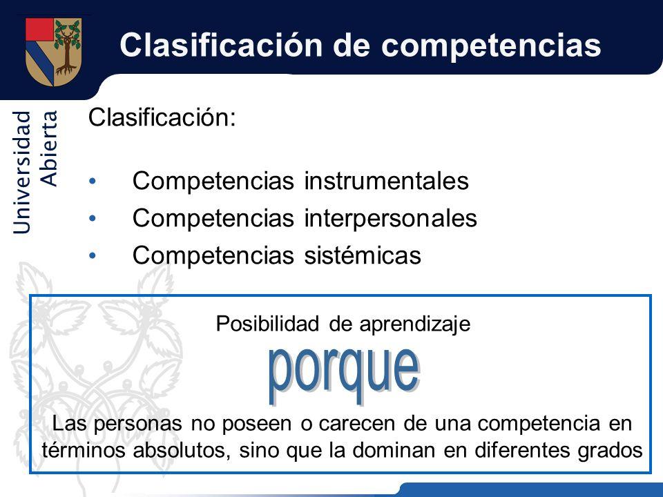 Universidad Abierta Clasificación de competencias Clasificación: Competencias instrumentales Competencias interpersonales Competencias sistémicas Las