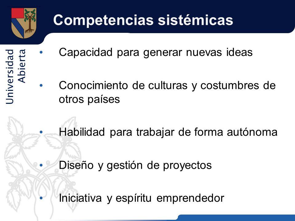 Universidad Abierta Competencias sistémicas Capacidad para generar nuevas ideas Conocimiento de culturas y costumbres de otros países Habilidad para t