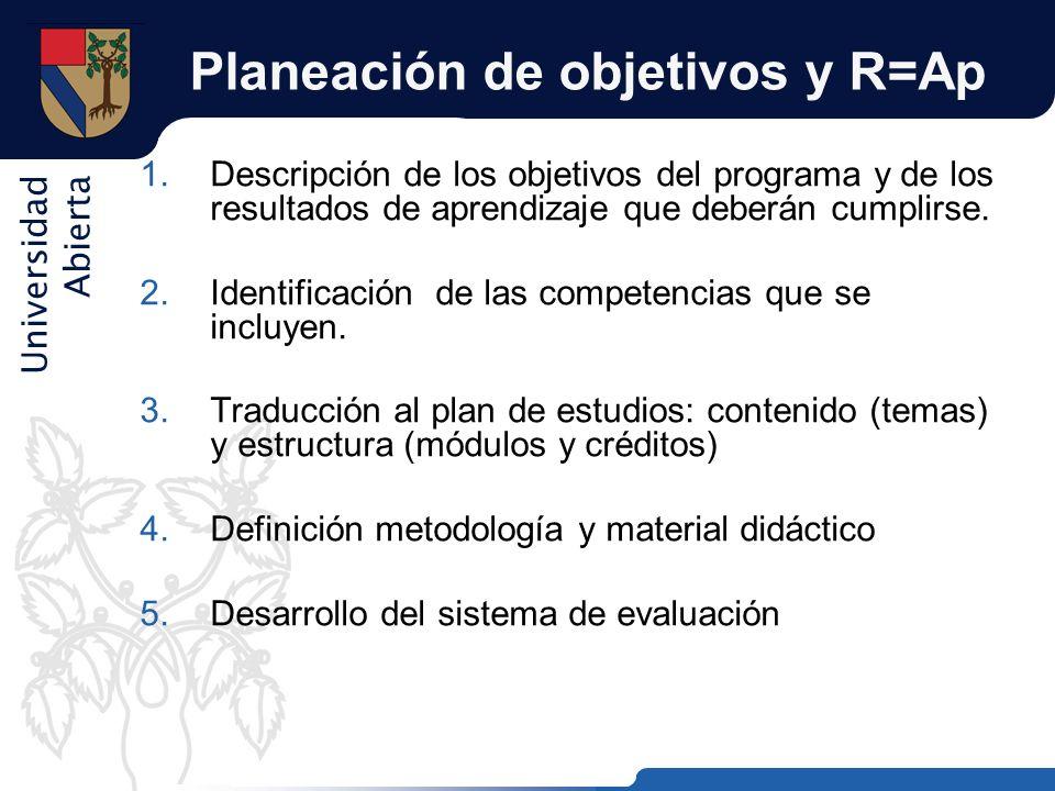 Universidad Abierta Planeación de objetivos y R=Ap 1.Descripción de los objetivos del programa y de los resultados de aprendizaje que deberán cumplirs