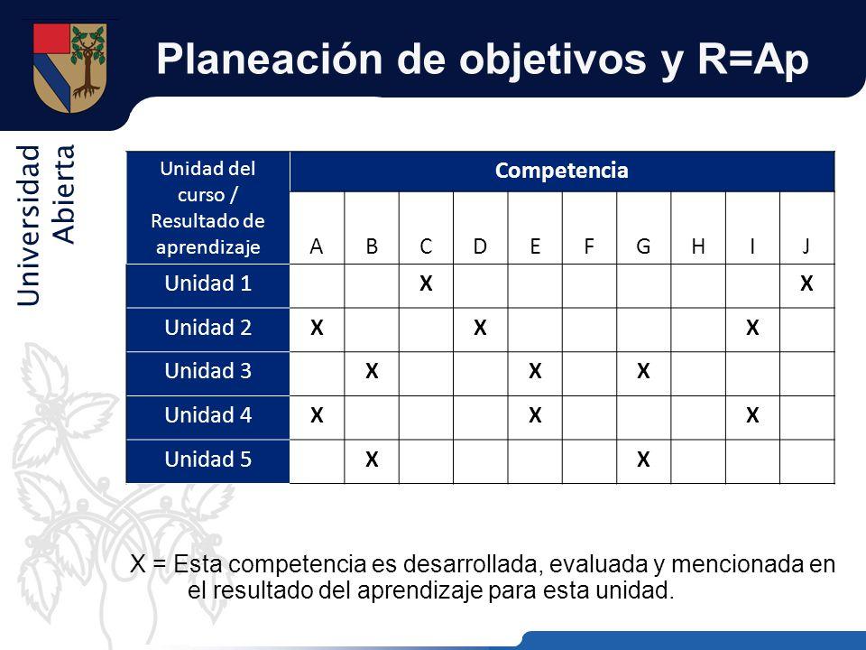 Universidad Abierta Planeación de objetivos y R=Ap X = Esta competencia es desarrollada, evaluada y mencionada en el resultado del aprendizaje para es