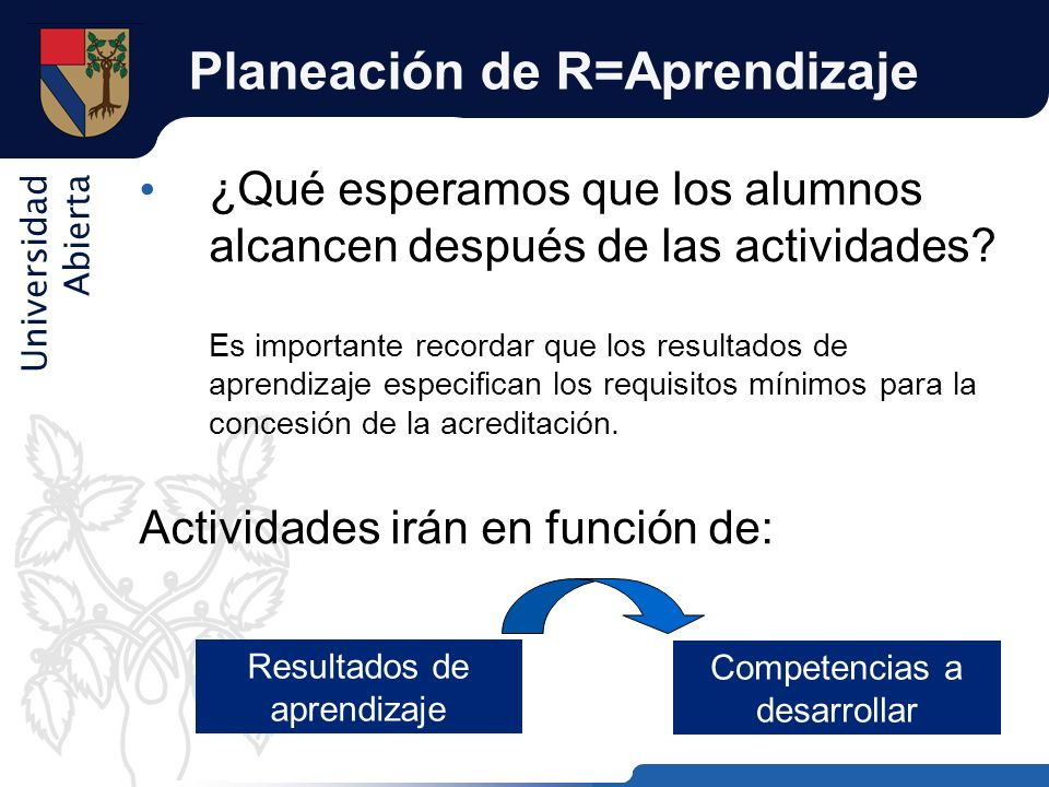 Universidad Abierta Planeación de R=Aprendizaje ¿Qué esperamos que los alumnos alcancen después de las actividades? Es importante recordar que los res