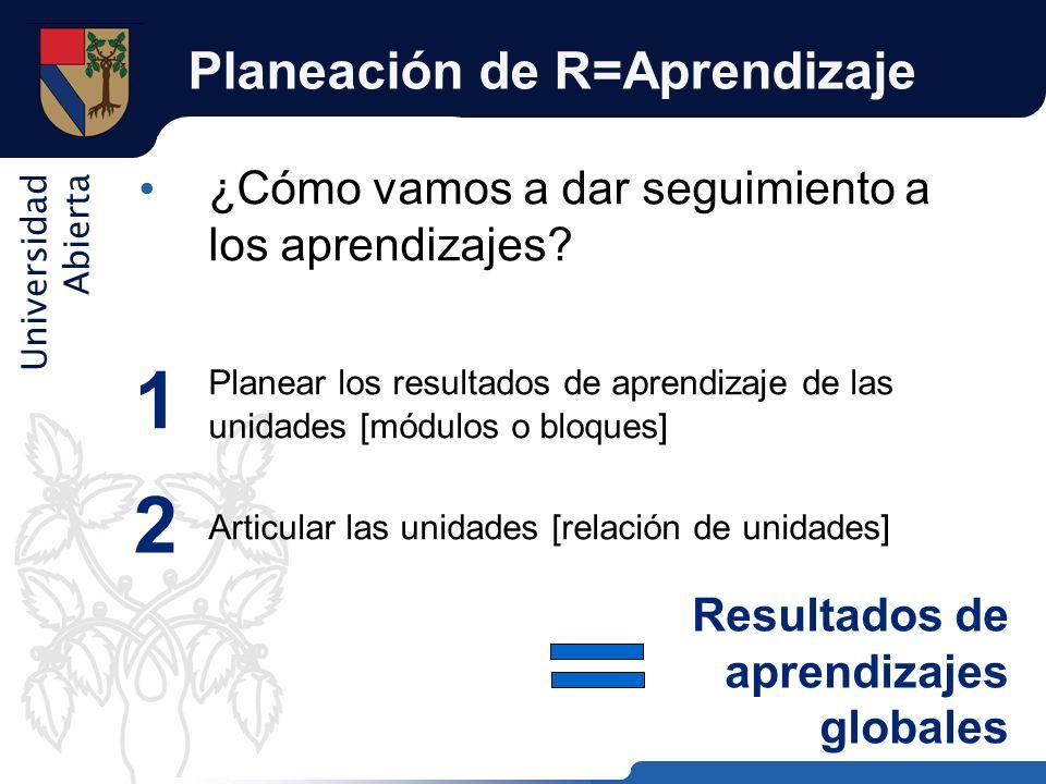 Universidad Abierta Planeación de R=Aprendizaje ¿Cómo vamos a dar seguimiento a los aprendizajes? Planear los resultados de aprendizaje de las unidade