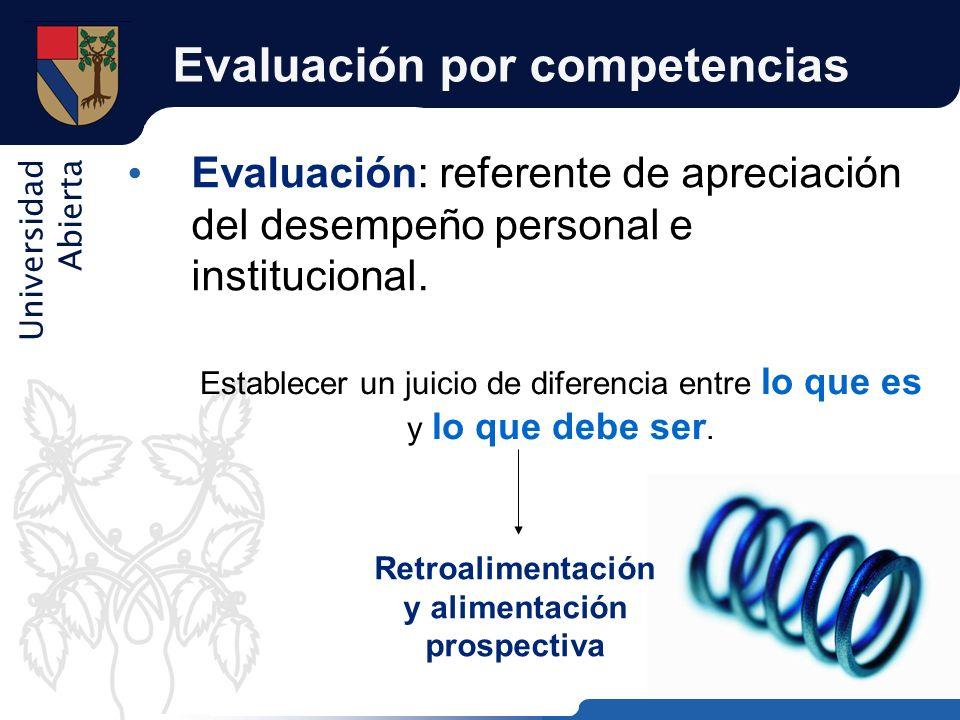 Universidad Abierta Evaluación por competencias Evaluación: referente de apreciación del desempeño personal e institucional. Establecer un juicio de d