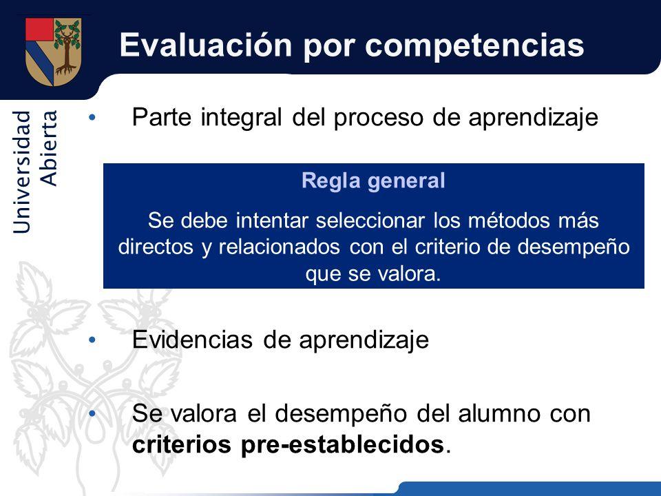 Universidad Abierta Evaluación por competencias Parte integral del proceso de aprendizaje Evidencias de aprendizaje Se valora el desempeño del alumno