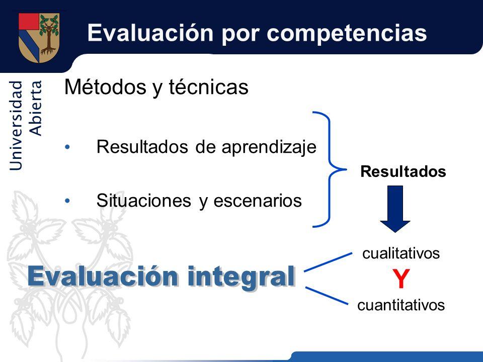 Universidad Abierta Evaluación por competencias Métodos y técnicas Resultados de aprendizaje Situaciones y escenarios Resultados cualitativos Y cuanti