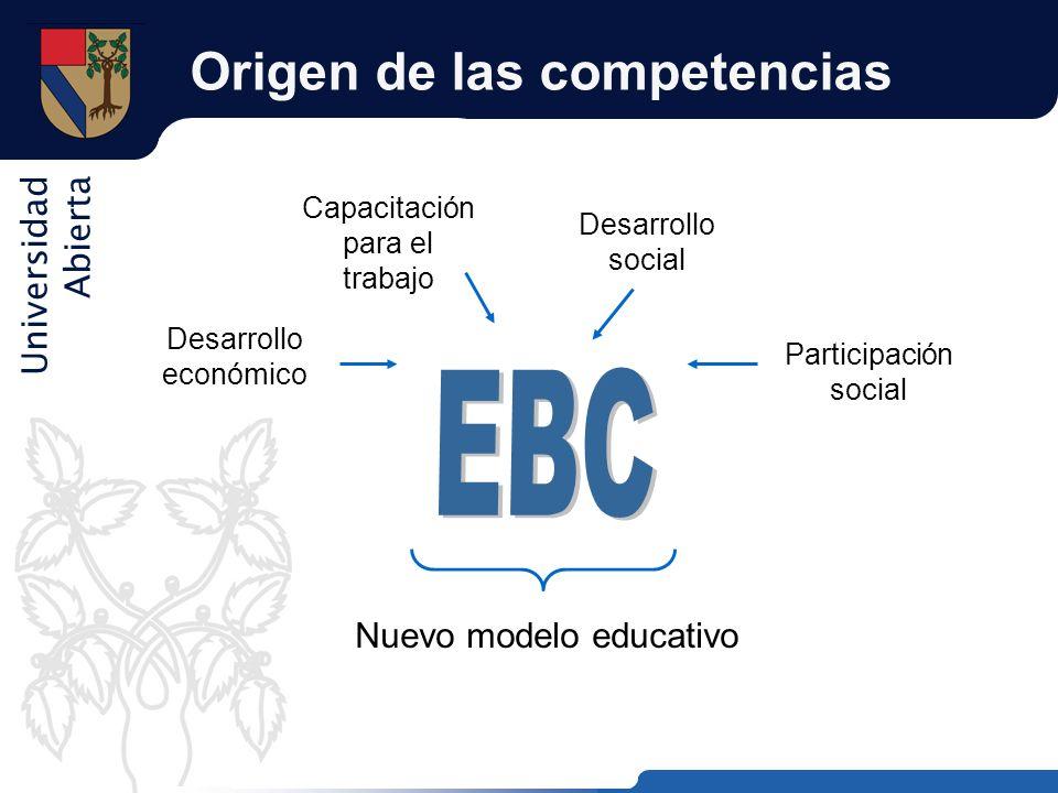 Universidad Abierta Origen de las competencias Desarrollo económico Capacitación para el trabajo Desarrollo social Participación social Nuevo modelo e