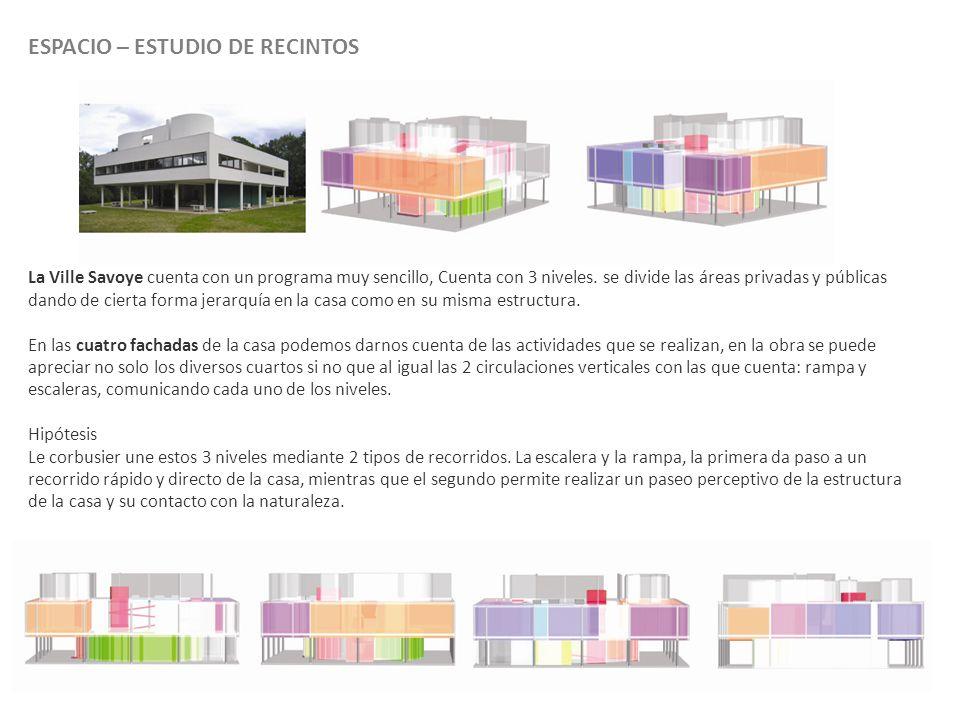 ESPACIO – ESTUDIO DE RECINTOS La Ville Savoye cuenta con un programa muy sencillo, Cuenta con 3 niveles.