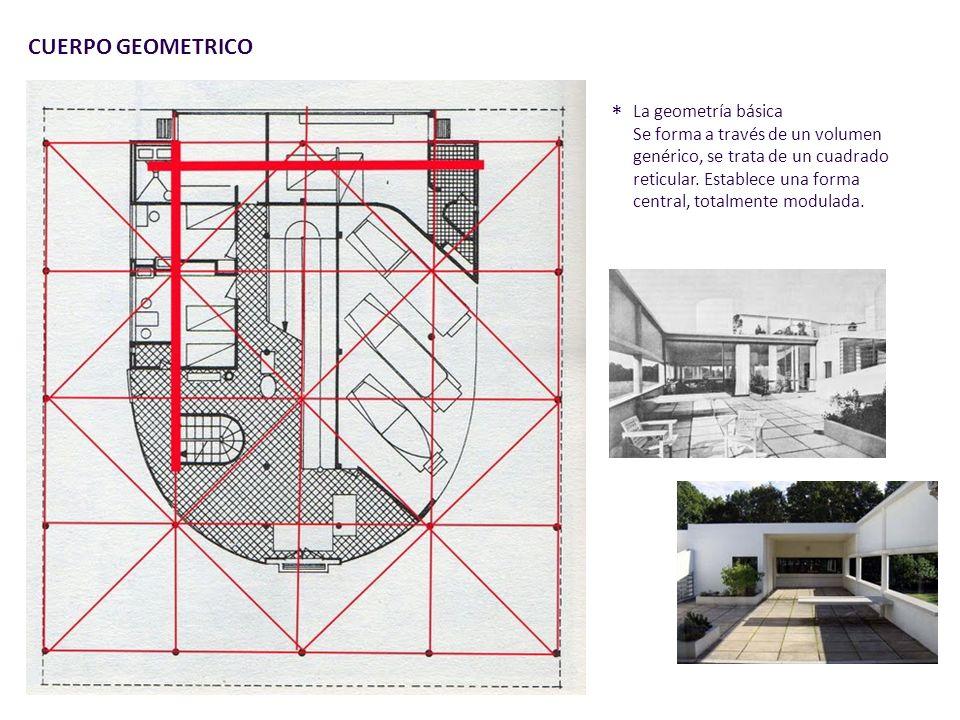 CUERPO GEOMETRICO La geometría básica Se forma a través de un volumen genérico, se trata de un cuadrado reticular.