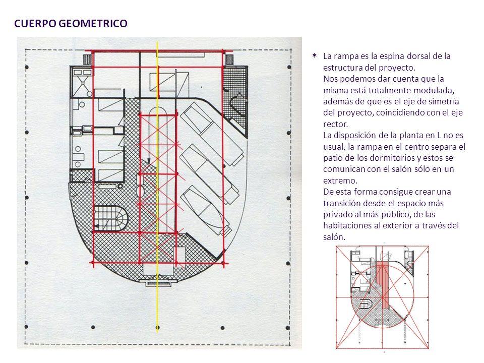 CUERPO GEOMETRICO La rampa es la espina dorsal de la estructura del proyecto.