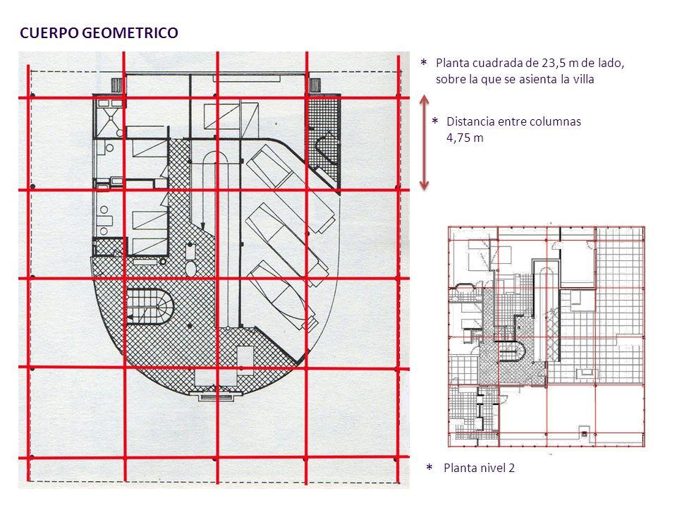 CUERPO GEOMETRICO Planta cuadrada de 23,5 m de lado, sobre la que se asienta la villa * Distancia entre columnas 4,75 m * Planta nivel 2 *