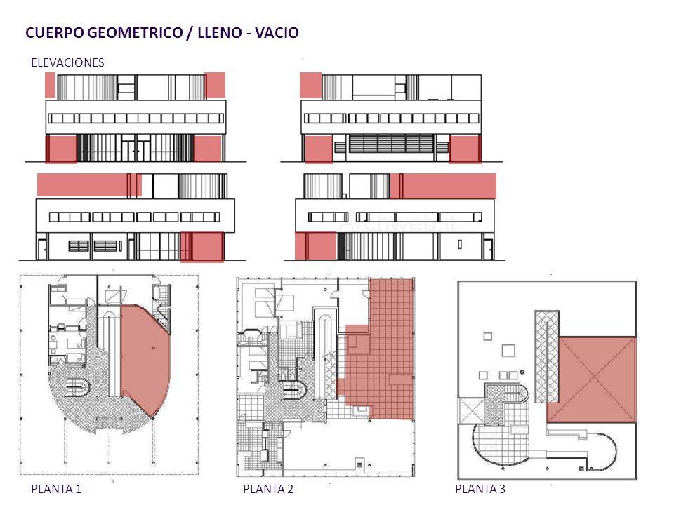CUERPO GEOMETRICO / LLENO - VACIO ELEVACIONES PLANTA 1PLANTA 3PLANTA 2