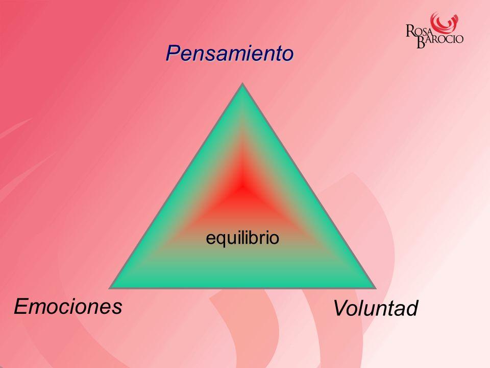 equilibrio Pensamiento Emociones Voluntad
