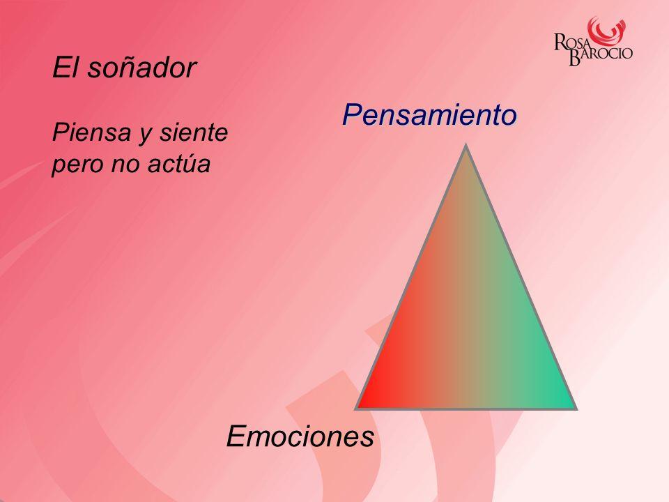 Pensamiento Emociones El soñador Piensa y siente pero no actúa