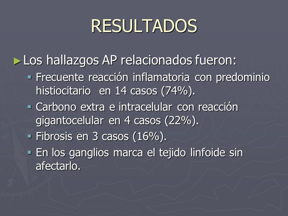 RESULTADOS Los hallazgos AP relacionados fueron: Los hallazgos AP relacionados fueron: Frecuente reacción inflamatoria con predominio histiocitario en