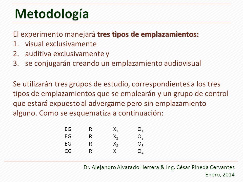 tres tipos de emplazamientos: El experimento manejará tres tipos de emplazamientos: 1.visual exclusivamente 2.auditiva exclusivamente y 3.se conjugará