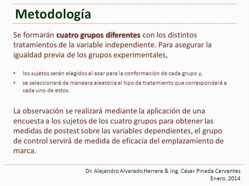cuatro grupos diferentes Se formarán cuatro grupos diferentes con los distintos tratamientos de la variable independiente. Para asegurar la igualdad p