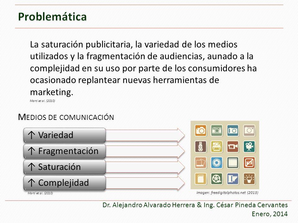 Variedad Fragmentación Saturación Complejidad M EDIOS DE COMUNICACIÓN La saturación publicitaria, la variedad de los medios utilizados y la fragmentac