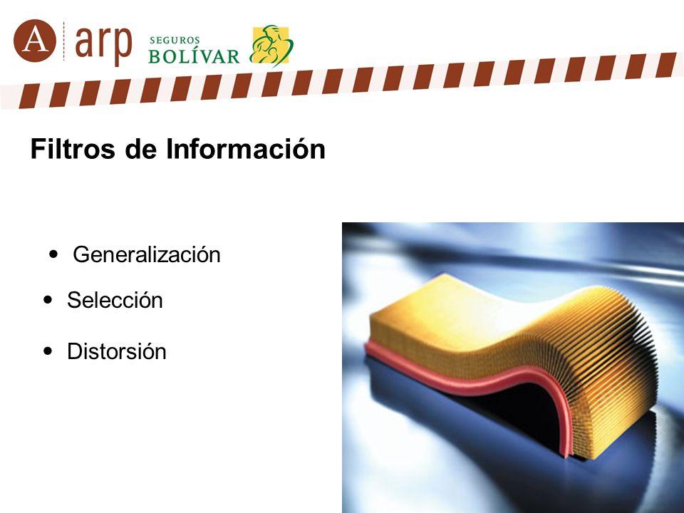 Filtros de Información Generalización Selección Distorsión