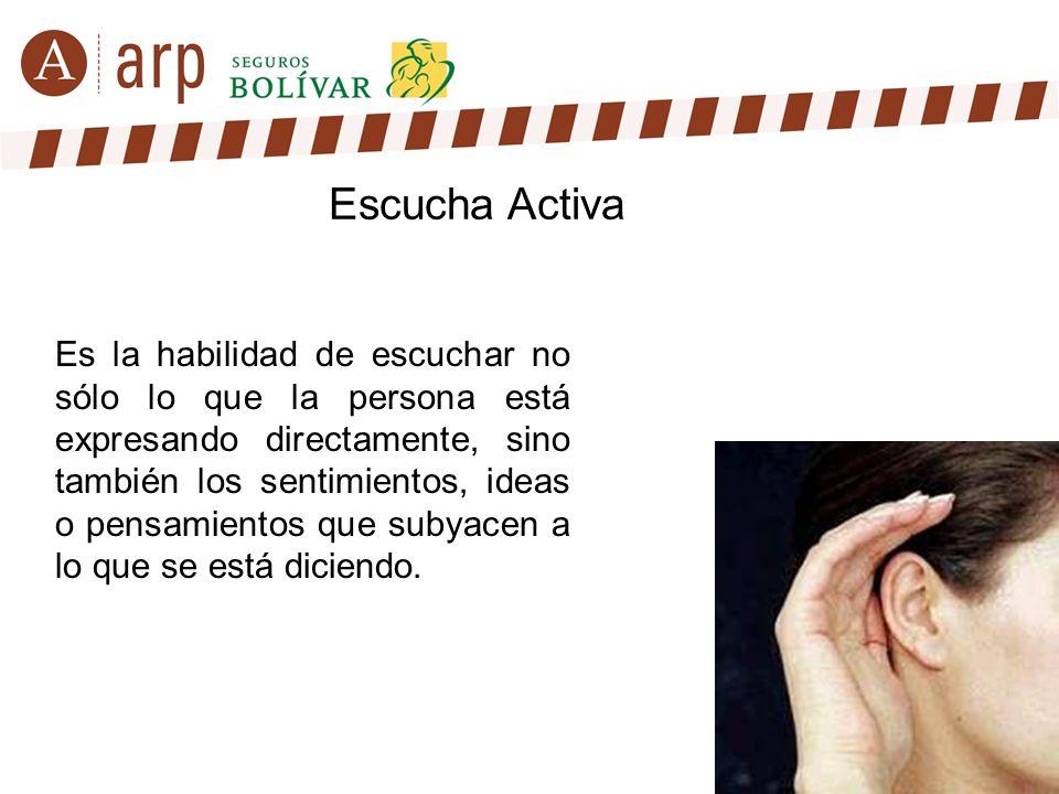 Escucha Activa Es la habilidad de escuchar no sólo lo que la persona está expresando directamente, sino también los sentimientos, ideas o pensamientos