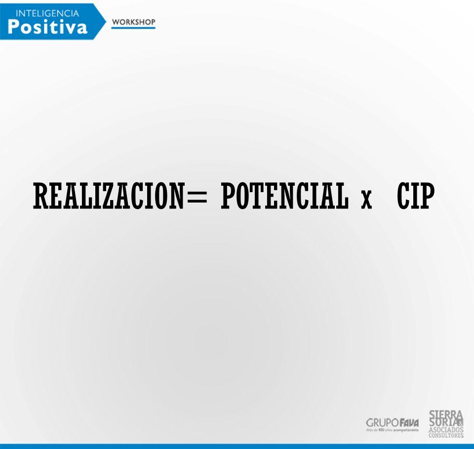 REALIZACION= POTENCIAL x CIP