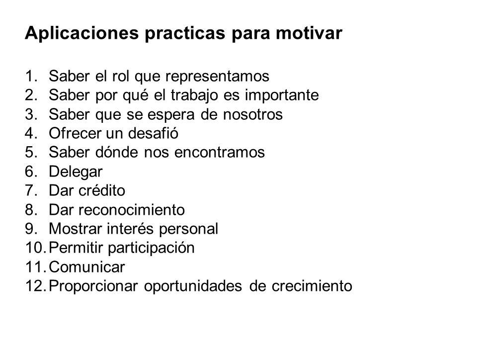 Aplicaciones practicas para motivar 1.Saber el rol que representamos 2.Saber por qué el trabajo es importante 3.Saber que se espera de nosotros 4.Ofre