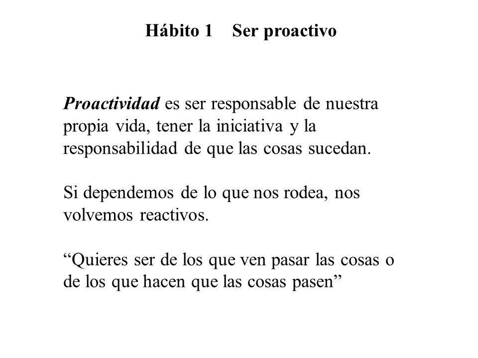 Hábito 1 Ser proactivo Proactividad es ser responsable de nuestra propia vida, tener la iniciativa y la responsabilidad de que las cosas sucedan. Si d
