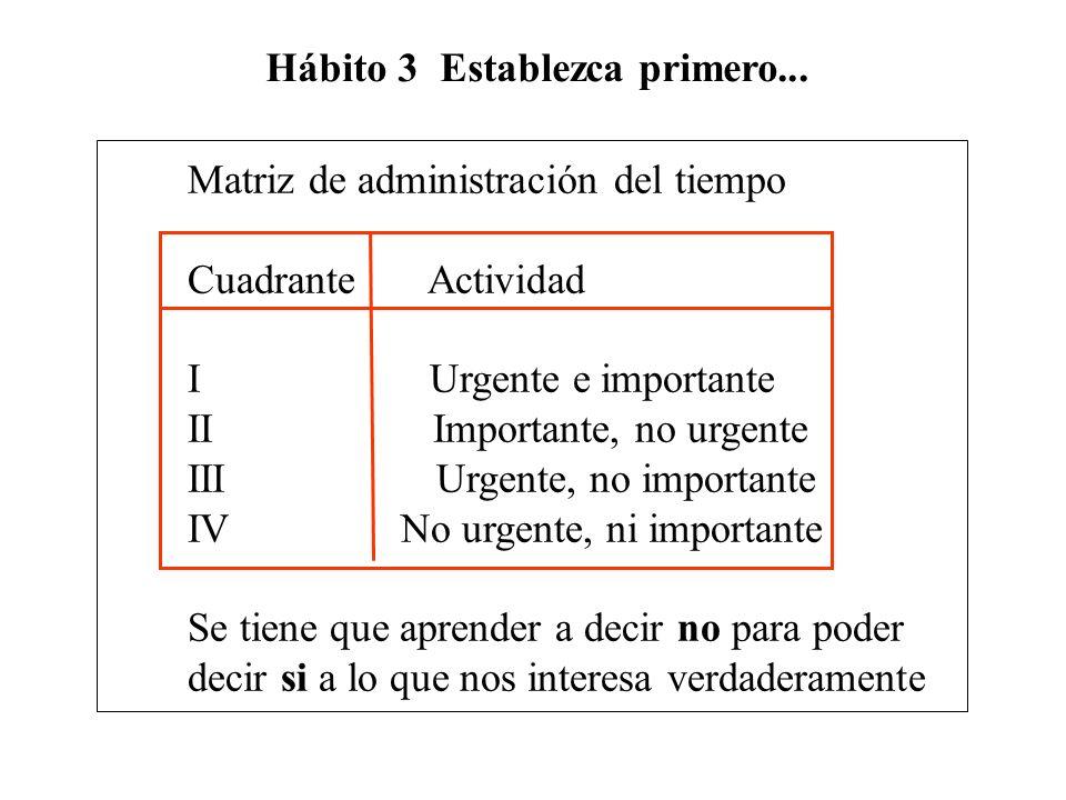 Hábito 3 Establezca primero... Matriz de administración del tiempo Cuadrante Actividad I Urgente e importante II Importante, no urgente III Urgente, n