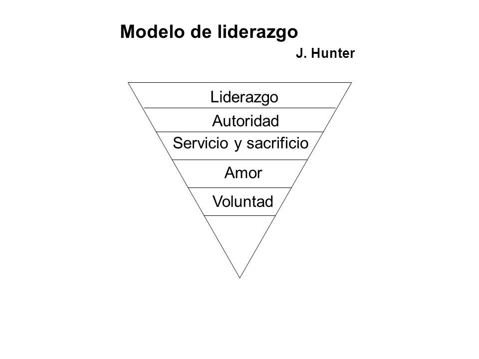 Liderazgo Autoridad Servicio y sacrificio Amor Voluntad Modelo de liderazgo J. Hunter