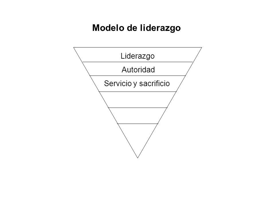 Liderazgo Autoridad Servicio y sacrificio Modelo de liderazgo
