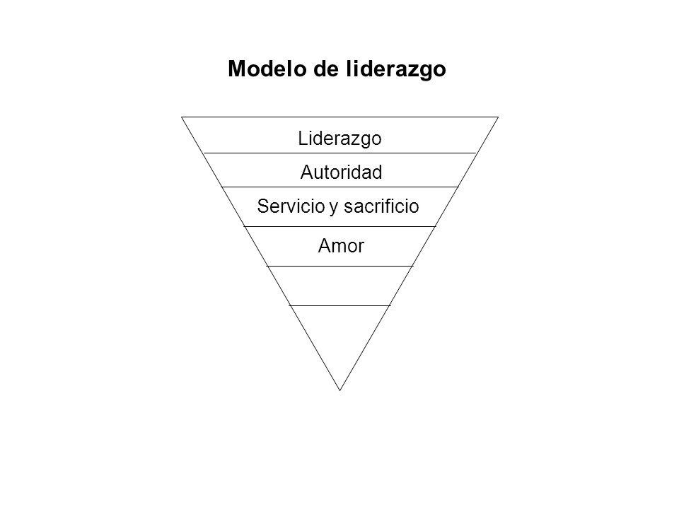 Liderazgo Autoridad Servicio y sacrificio Amor Modelo de liderazgo