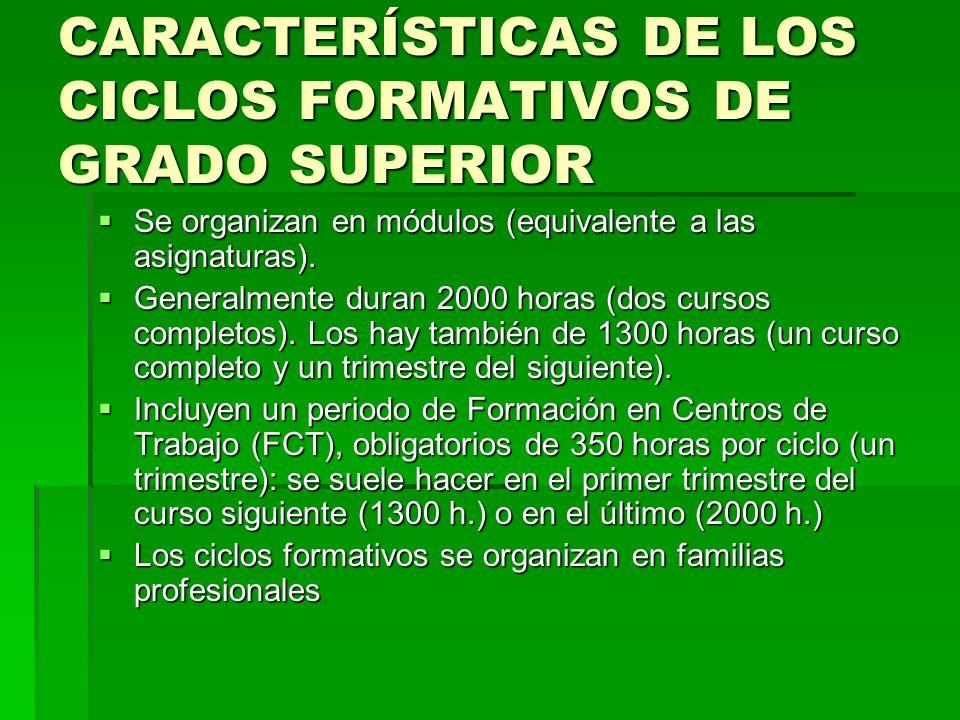 CARACTERÍSTICAS DE LOS CICLOS FORMATIVOS DE GRADO SUPERIOR Se organizan en módulos (equivalente a las asignaturas). Se organizan en módulos (equivalen