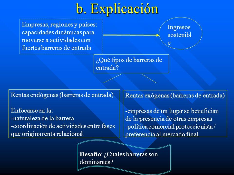b. Explicación Empresas, regiones y países: capacidades dinámicas para moverse a actividades con fuertes barreras de entrada Ingresos sostenibl e ¿Qué