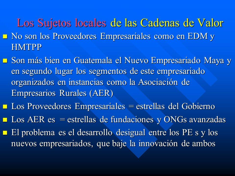Los Sujetos locales de las Cadenas de Valor No son los Proveedores Empresariales como en EDM y HMTPP No son los Proveedores Empresariales como en EDM y HMTPP Son más bien en Guatemala el Nuevo Empresariado Maya y en segundo lugar los segmentos de este empresariado organizados en instancias como la Asociación de Empresarios Rurales (AER) Son más bien en Guatemala el Nuevo Empresariado Maya y en segundo lugar los segmentos de este empresariado organizados en instancias como la Asociación de Empresarios Rurales (AER) Los Proveedores Empresariales = estrellas del Gobierno Los Proveedores Empresariales = estrellas del Gobierno Los AER es = estrellas de fundaciones y ONGs avanzadas Los AER es = estrellas de fundaciones y ONGs avanzadas El problema es el desarrollo desigual entre los PE s y los nuevos empresariados, que baje la innovación de ambos El problema es el desarrollo desigual entre los PE s y los nuevos empresariados, que baje la innovación de ambos