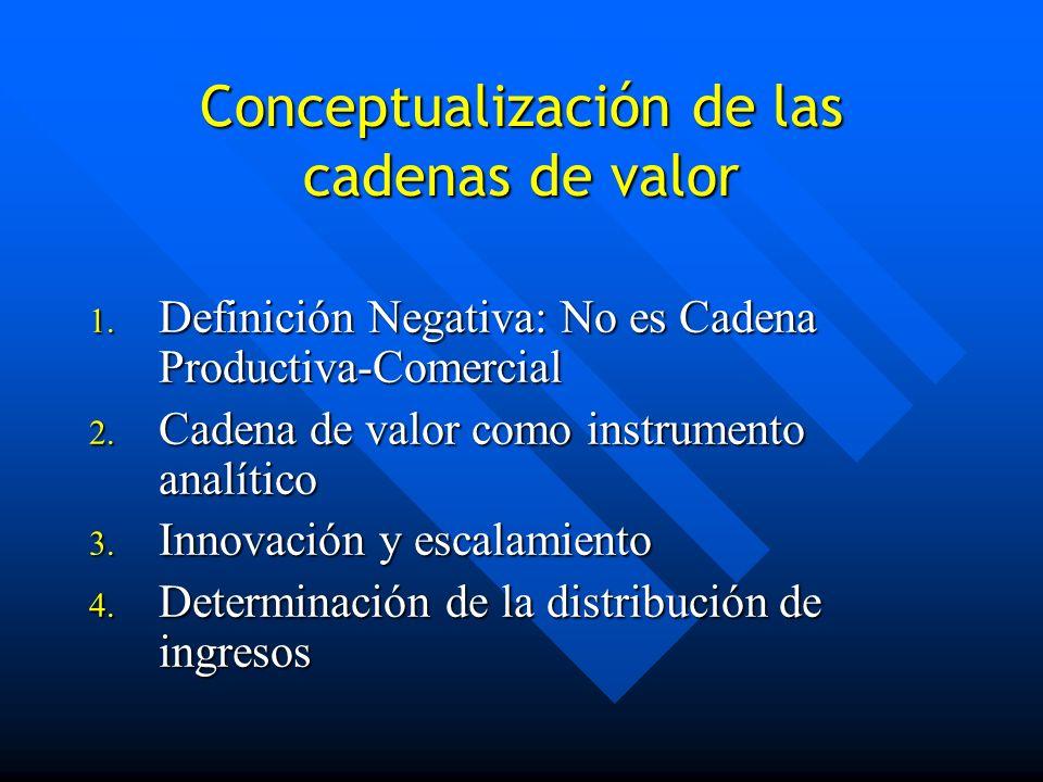 Conceptualización de las cadenas de valor 1.
