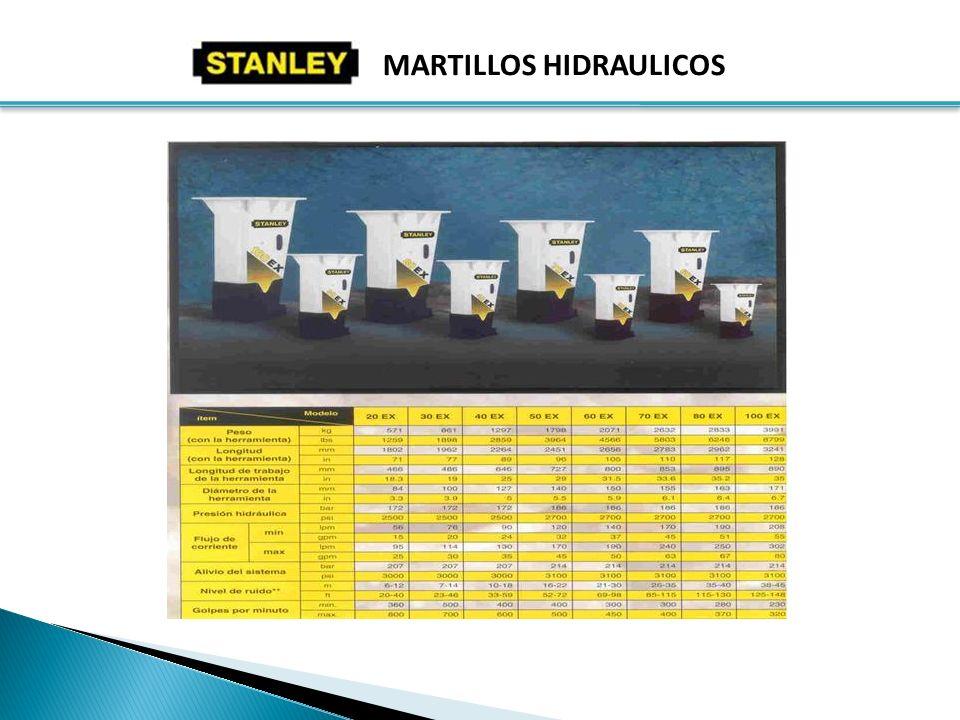 MARTILLOS HIDRAULICOS