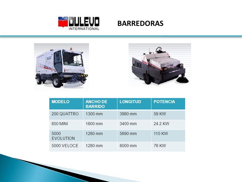 BARREDORAS MODELOANCHO DE BARRIDO LONGITUDPOTENCIA 200 QUATTRO1300 mm3980 mm59 KW 850 MINI1600 mm3400 mm24.2 KW 5000 EVOLUTION 1280 mm5890 mm110 KW 5000 VELOCE1280 mm6000 mm76 KW