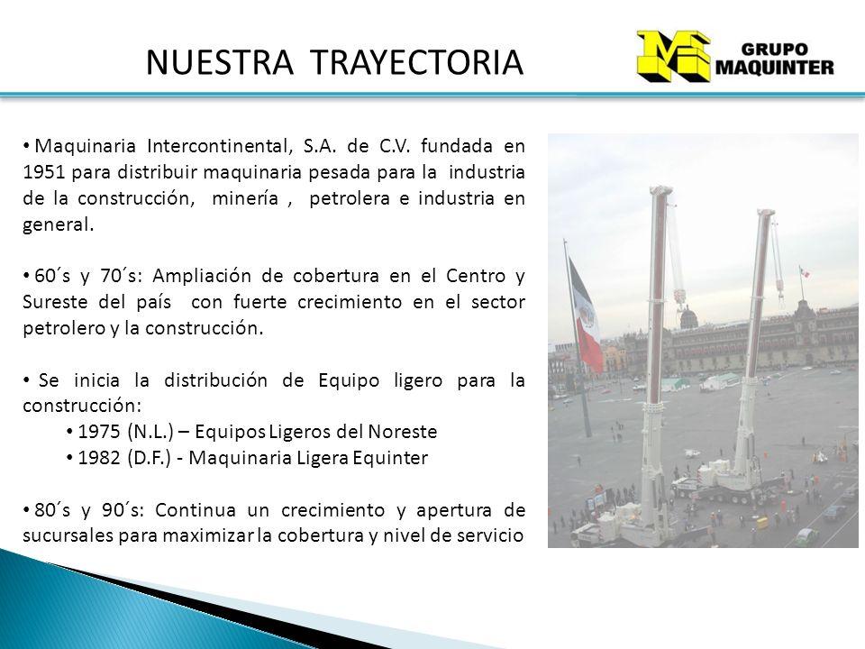 NUESTRA TRAYECTORIA Maquinaria Intercontinental, S.A.