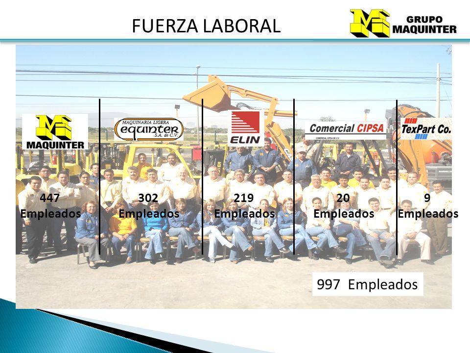 FUERZA LABORAL 447 Empleados 302 Empleados 219 Empleados 997 Empleados 20 Empleados 9 Empleados