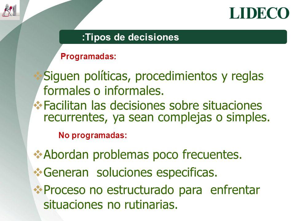 Programadas: :Tipos de decisiones Siguen políticas, procedimientos y reglas formales o informales. Facilitan las decisiones sobre situaciones recurren