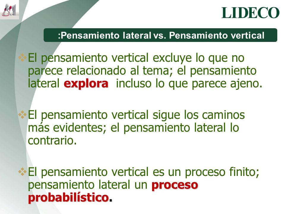:Pensamiento lateral vs. Pensamiento vertical explora El pensamiento vertical excluye lo que no parece relacionado al tema; el pensamiento lateral exp