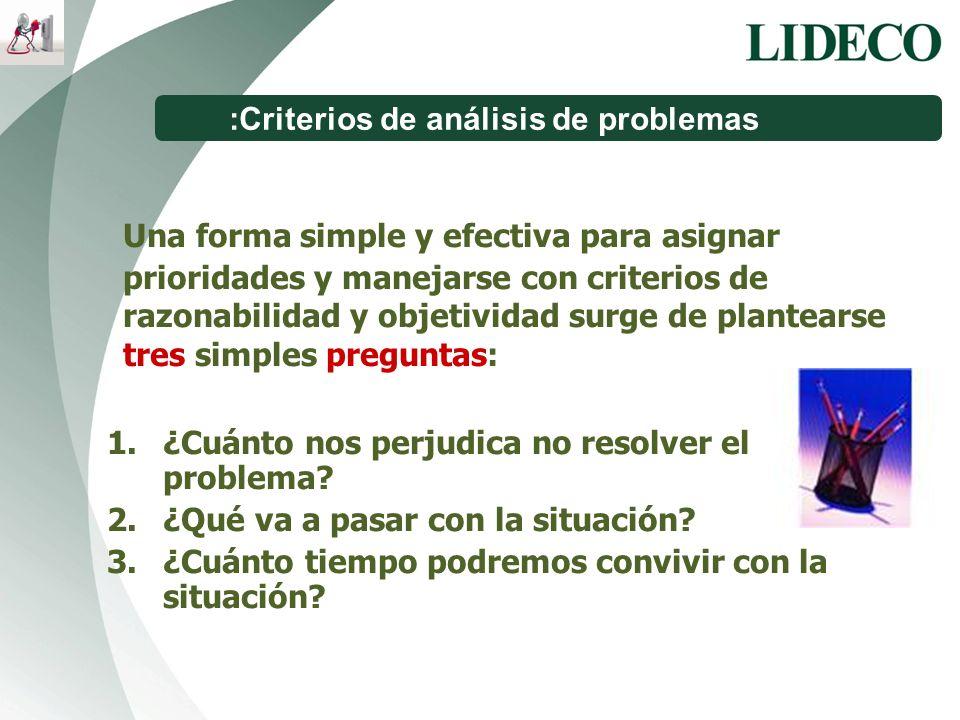 :Criterios de análisis de problemas Una forma simple y efectiva para asignar prioridades y manejarse con criterios de razonabilidad y objetividad surg