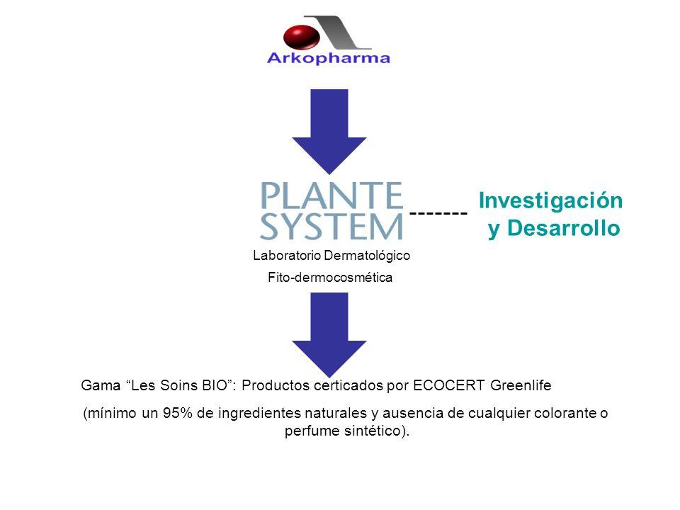 Laboratorio Dermatológico Fito-dermocosmética Investigación y Desarrollo Gama Les Soins BIO: Productos certicados por ECOCERT Greenlife (mínimo un 95%