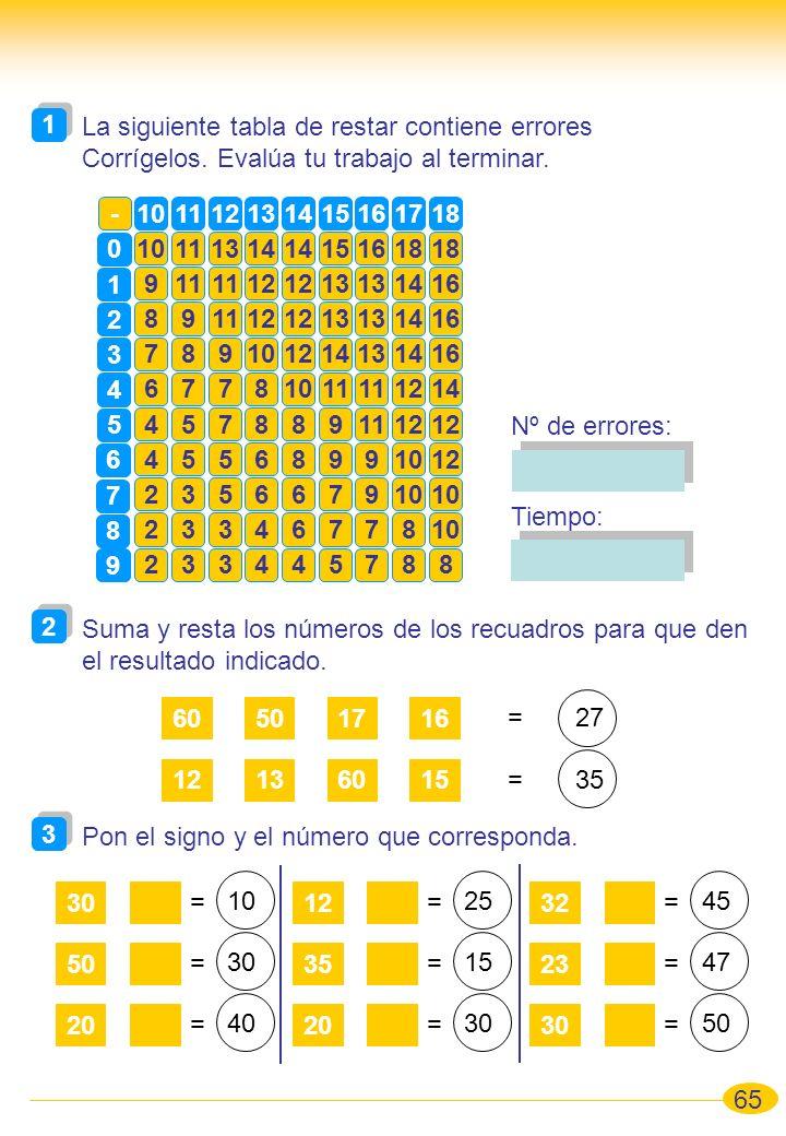 La siguiente tabla de restar contiene errores Corrígelos. Evalúa tu trabajo al terminar. 65 1 1 Suma y resta los números de los recuadros para que den