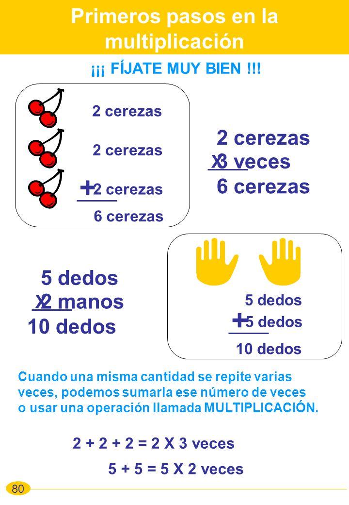 80 ¡¡¡ FÍJATE MUY BIEN !!! Primeros pasos en la multiplicación 2 + 2 + 2 = 2 X 3 veces 2 cerezas + 6 cerezas 2 cerezas 3 veces X 6 cerezas 5 dedos + 1