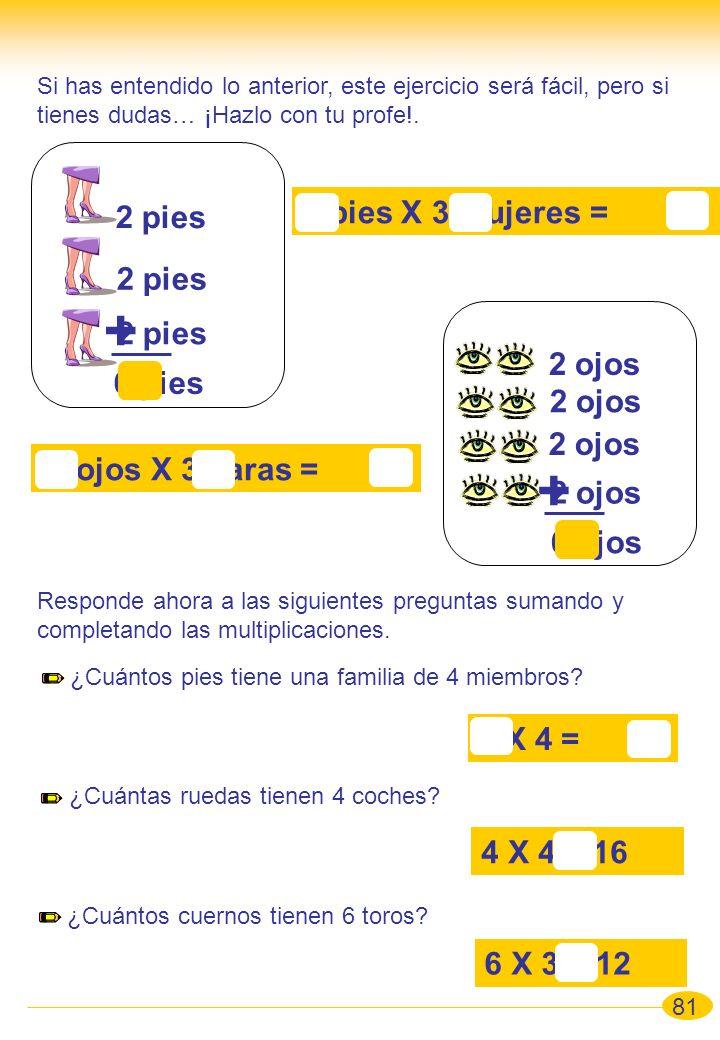 2 pies X 3 mujeres = 81 2 pies + 6 pies 2 ojos + 6 ojos 2 ojos X 3 caras = 2 ojos Si has entendido lo anterior, este ejercicio será fácil, pero si tie