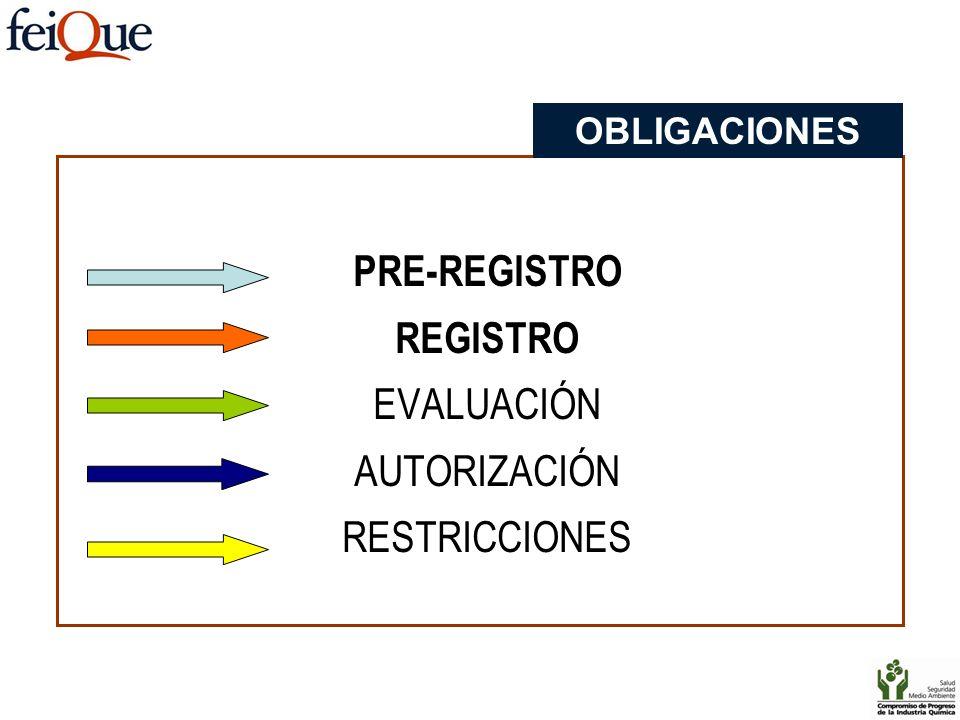 PRE-REGISTRO REGISTRO EVALUACIÓN AUTORIZACIÓN RESTRICCIONES OBLIGACIONES