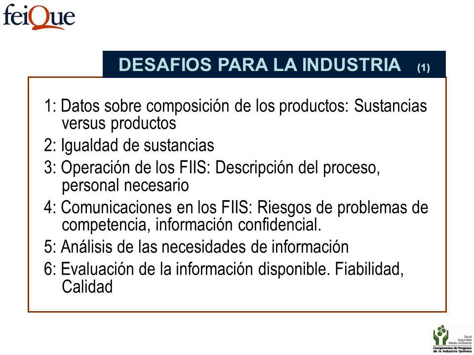 1: Datos sobre composición de los productos: Sustancias versus productos 2: Igualdad de sustancias 3: Operación de los FIIS: Descripción del proceso,