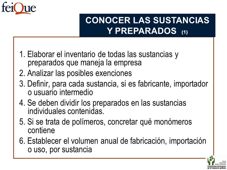 1. Elaborar el inventario de todas las sustancias y preparados que maneja la empresa 2. Analizar las posibles exenciones 3. Definir, para cada sustanc