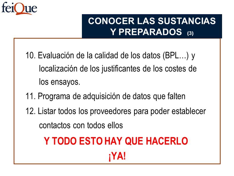 10. Evaluación de la calidad de los datos (BPL…) y localización de los justificantes de los costes de los ensayos. 11. Programa de adquisición de dato